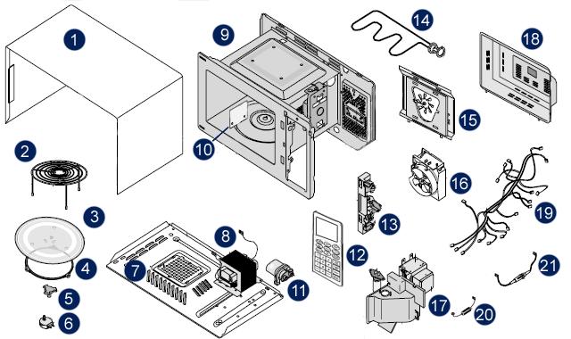 Конструкция микроволновой печи